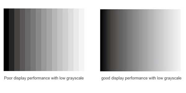 Grayscale of LED Display Explained!